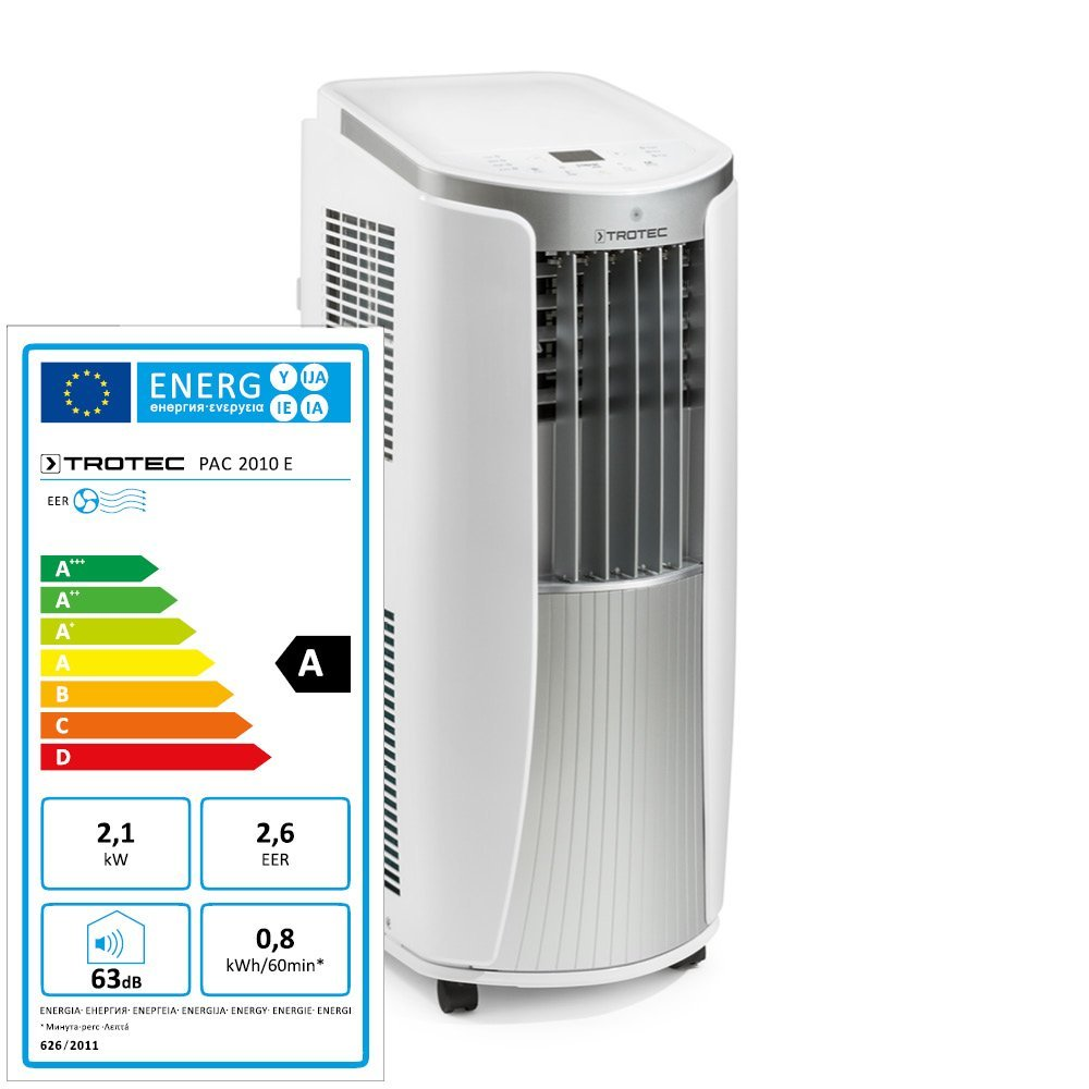 Mobile Klimaanlagen Test